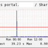 check_sharepoint.pl