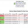 check_vmfs.sh - Check vmfs datastores through VMware VCLI