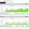 Check Hyperv Performance