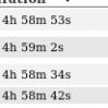 check_bandwidth_variation