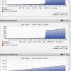 Postfix Mails Stats