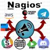 Integrate Apprise into Nagios for More Notification Support