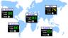 Internet Traffic Report Nagios XI Dashlet