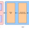 NRDP - Nagios Remote Data Processor