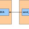 NSCA - Nagios Service Check Acceptor