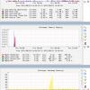 Exchange 2010 Performance Counters